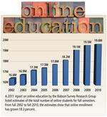 Online degrees still don't click with all potential employers