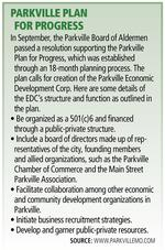 Parkville forms EDC to better market city to developers