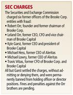 Brooke Corp. franchisees see justice in SEC charges, but not repayment