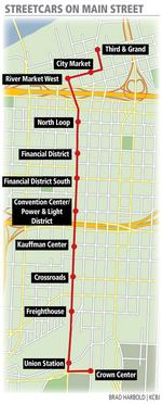 603 apply to vote on district for Kansas City streetcar line