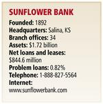 Sunflower Bank appears to end effort to plant itself in Kansas City market