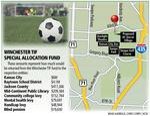 Kansas City may use TIF proceeds for Swope Park fields, Sporting Kansas City