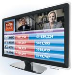 Election 2012 ads: TV stations get less, to the relief of media buyers