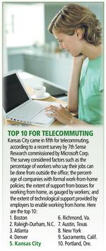 Companies see advantages to telecommuting workers
