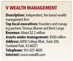 V Wealth expands its reach with new Wichita, Manhattan offices