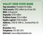 Valley View State Bank blends regional reach with community feel