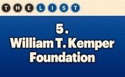 No. 5 William T. Kemper Foundation 2012 Assets: $251,709,671 Location: Kansas City, Mo. For more information, check out the 2013 Top charitable trusts and foundations  available to KCBJ subscribers.