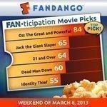 Fandango launches buzz meter, new video series