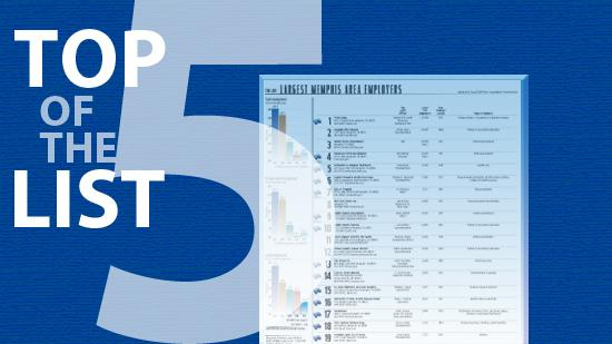 Use this photo gallery to see the top five Memphis-area employers.