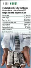 Magna Bank building on its strength in SBA loans through Preferred Lenders Program