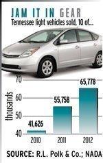 Auto loan demand on the upswing