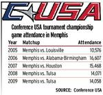 Conference USA tournament returning to Memphis
