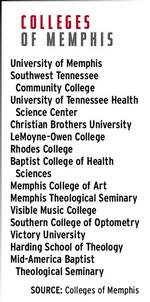 Memphis colleges  get unified voice