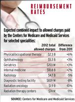 Physicians brace for delayed cuts