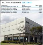 Hillwood's Memphis investment part of national strategy