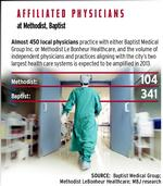 Hospitals continue quest to acquire physician practices