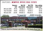 Office sector awaits new-to-market tenants