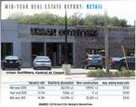 Retail prospers in select Memphis submarkets