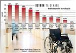 Readmission penalties have area hospitals devoting resources to patients outside walls