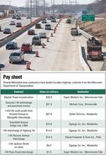 Pounding the pavement: Highway contractors benefit from surge of Milwaukee-area DOT projects