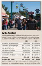 Summerfest may pursue credits for project