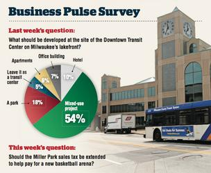Business Pulse: Mix up uses for Transit Center site
