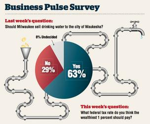 Business Pulse: Let water flow to Waukesha