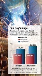 Sparking a career: Welder, machinist jobs offer respectable earnings