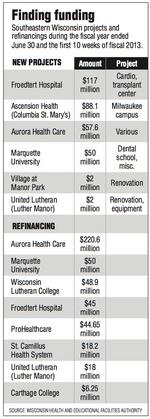 Record year for bonds  for hospitals, schools