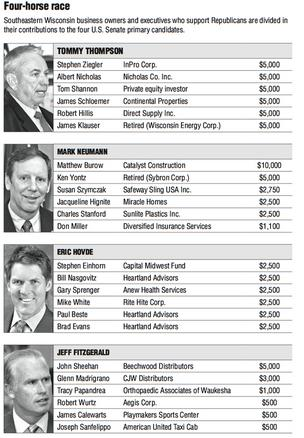 Four-horse race Southeastern Wisconsin business owners and executives who support Republicans are divided in their contributions to the four U.S. Senate primary candidates.   	Tommy Thompson 	Stephen Ziegler	InPro Corp.	$5,000 	Albert Nicholas	Nicholas Co
