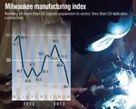 Weak manufacturing report not a signal of impending downturn