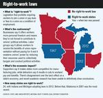 M7 exec: Wisconsin can't ignore right-to-work movement