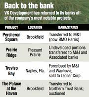 Source: Ajay Kuttemperoor, Business Journal archives