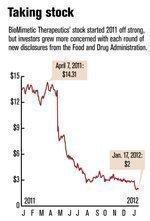 BioMimetic plots strategy after FDA delay