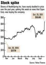 HealthSpring CEO: Cigna buy could boost Nashville