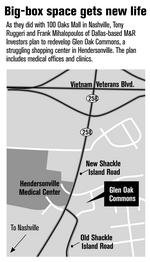 100 Oaks developer plans next clinic, retail mix in Hendersonville