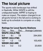 Why sports talk radio is on the upswing