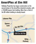 Holladay Properties invests $4M in second phase of AmeriPlex