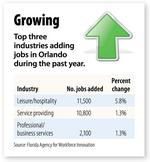 Orlando loses 12,000 jobs from April to June