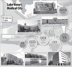 Landmark leaders: Five local health care executives you should know