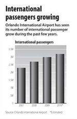 British air passenger  tariff hike could hit  local tourism