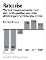 Workers' comp may pose double trouble for companies in 2013