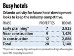Hotel developers gear up for C. Fla. tourism boom