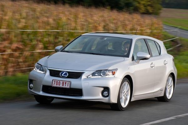 Lexus ct mileage