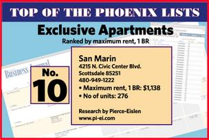 Top 10 exclusive apartment complexes in Phoenix