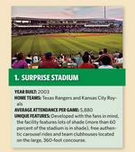 Slideshow: The stadiums of the Cactus League