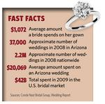 Nordstrom opens Scottsdale Wedding Suite