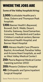 Help wanted: Phoenix-area hospitals looking to hire 4,000