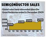 Record 2010 revenue could spur more jobs in semiconductor industry