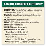 Arizona Commerce Authority looking for PR agency